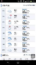 天気 甲府 山梨 天気予報